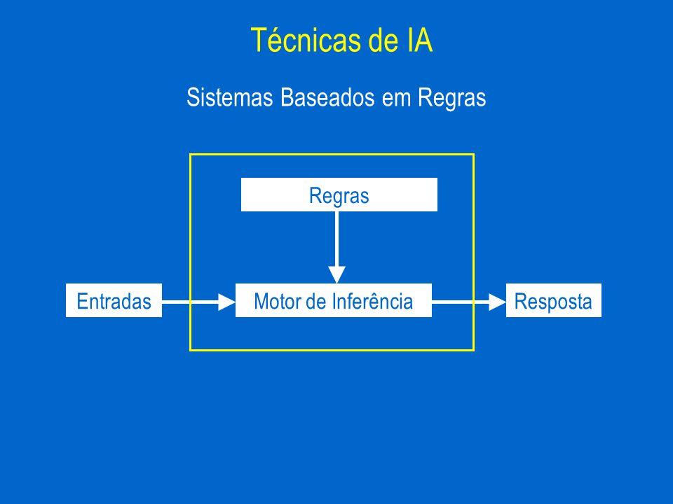Técnicas de IA Sistemas Baseados em Regras EntradasMotor de InferênciaResposta Regras