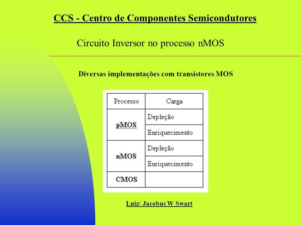 Circuito Inversor nMOS como carga integrada O inversor nMOS usa invariavelmente um dispositivo MOS funcionando como resistência de carga.