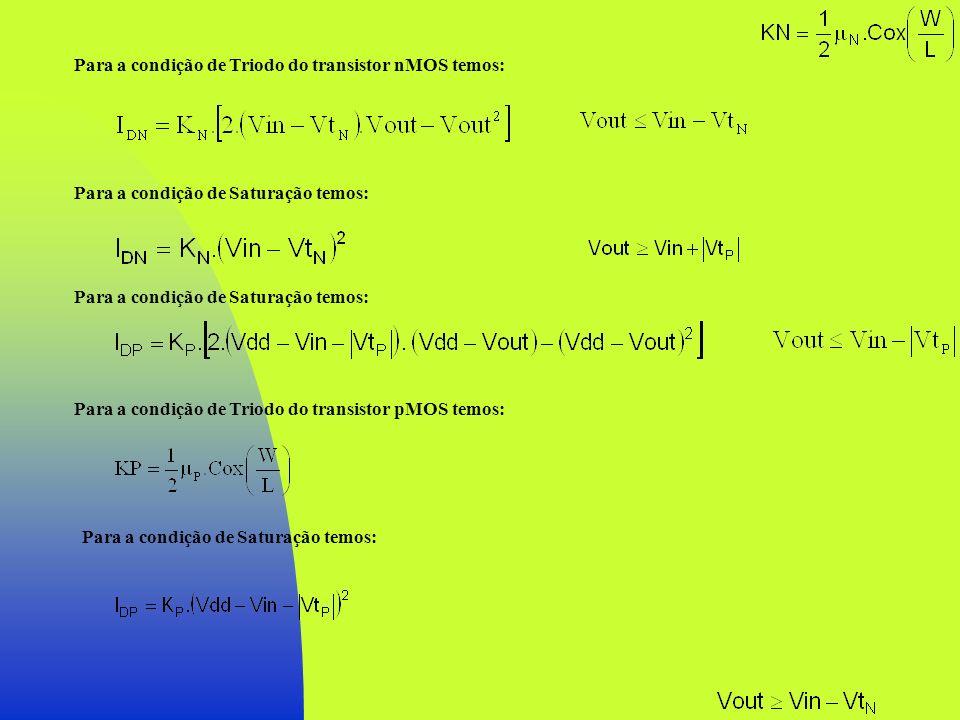 Para a condição de Triodo do transistor nMOS temos: Para a condição de Saturação temos: Para a condição de Triodo do transistor pMOS temos: Para a con