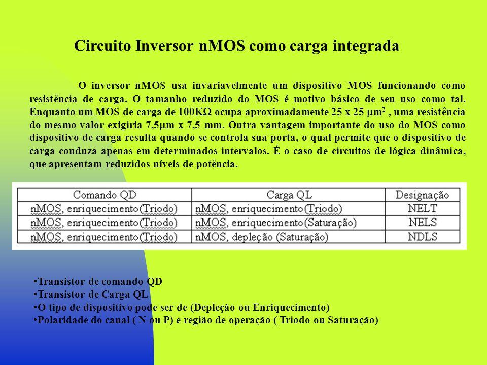 Circuito Inversor nMOS como carga integrada O inversor nMOS usa invariavelmente um dispositivo MOS funcionando como resistência de carga. O tamanho re