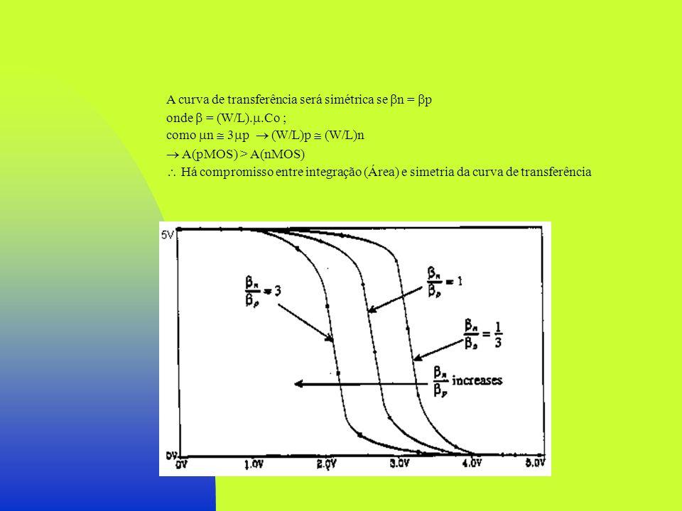 A curva de transferência será simétrica se n = p onde = (W/L)..Co ; como n 3 p (W/L)p (W/L)n A(pMOS) > A(nMOS) Há compromisso entre integração (Área)