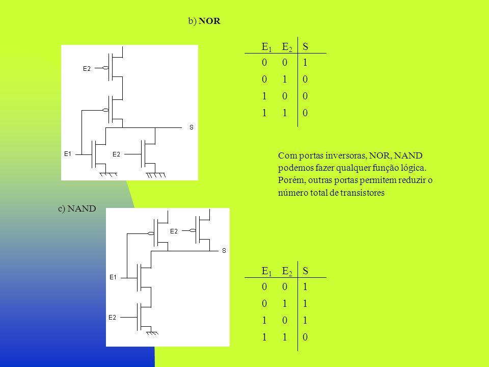 b) NOR E20101E20101 S1110S1110 E10011E10011 E20101E20101 S1000S1000 E10011E10011 c) NAND Com portas inversoras, NOR, NAND podemos fazer qualquer funçã