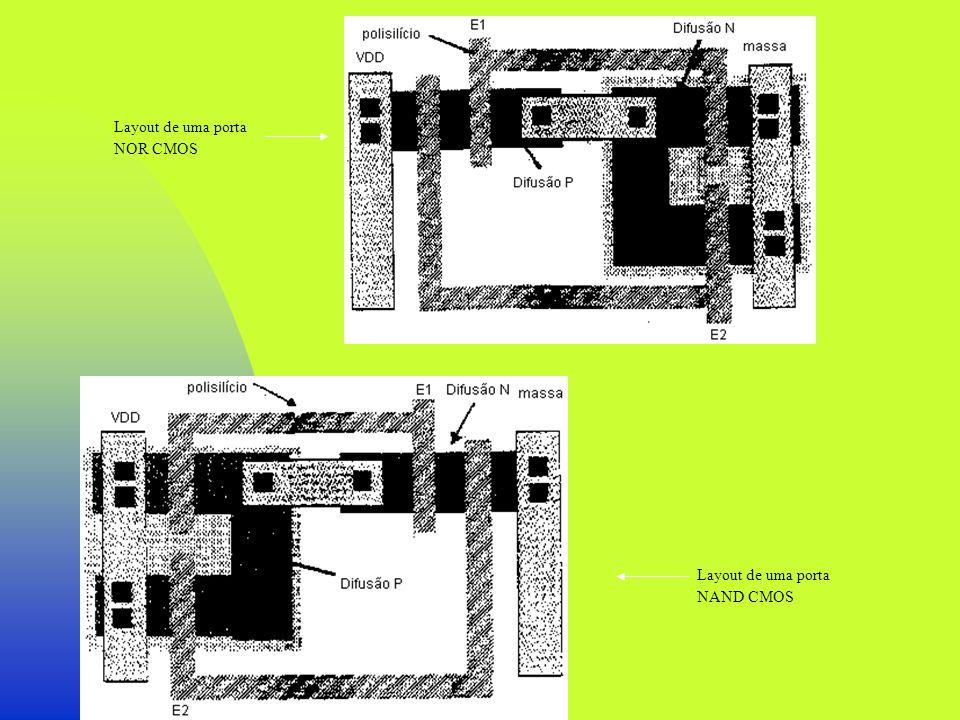 Layout de uma porta NOR CMOS Layout de uma porta NAND CMOS