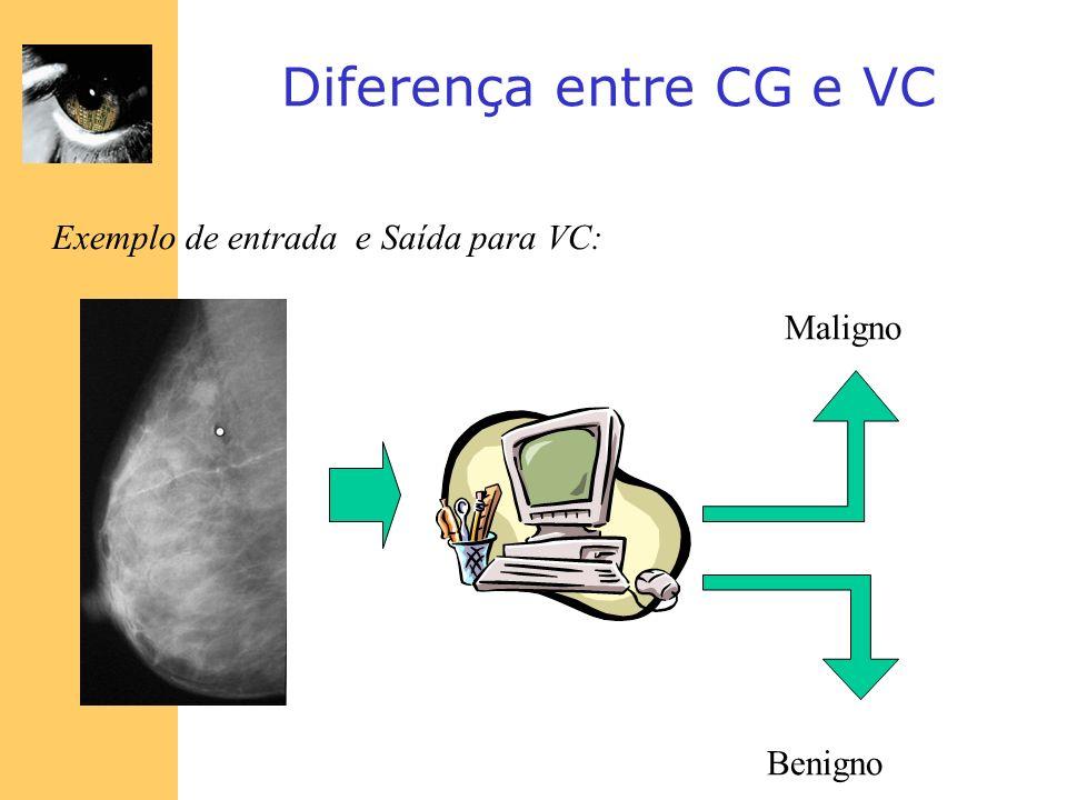 Diferença entre CG e VC Exemplo de entrada e Saída para VC: Maligno Benigno