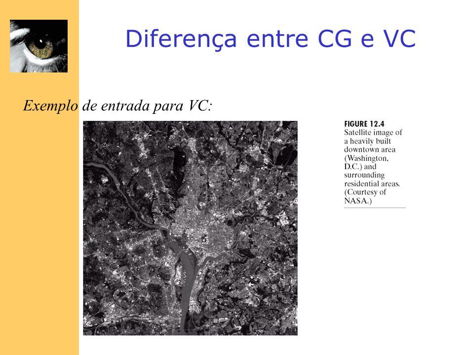 Diferença entre CG e VC Exemplo de entrada para VC: