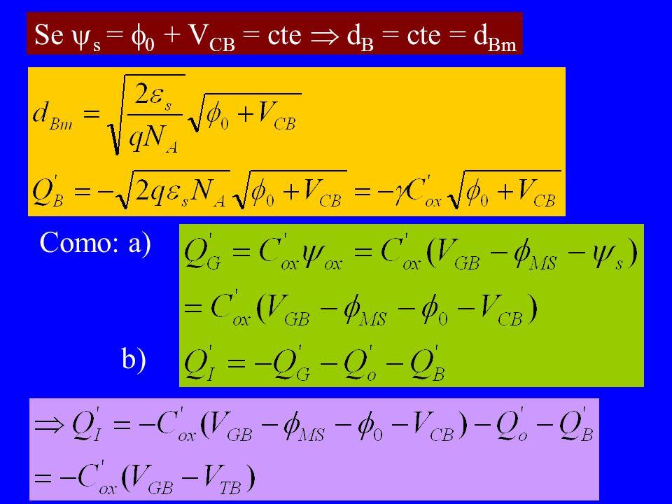 Se s = 0 + V CB = cte d B = cte = d Bm Como: a) b)