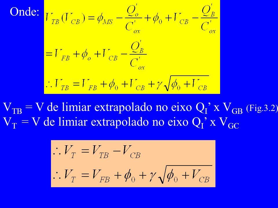 Onde: V TB = V de limiar extrapolado no eixo Q I x V GB (Fig.3.2) V T = V de limiar extrapolado no eixo Q I x V GC
