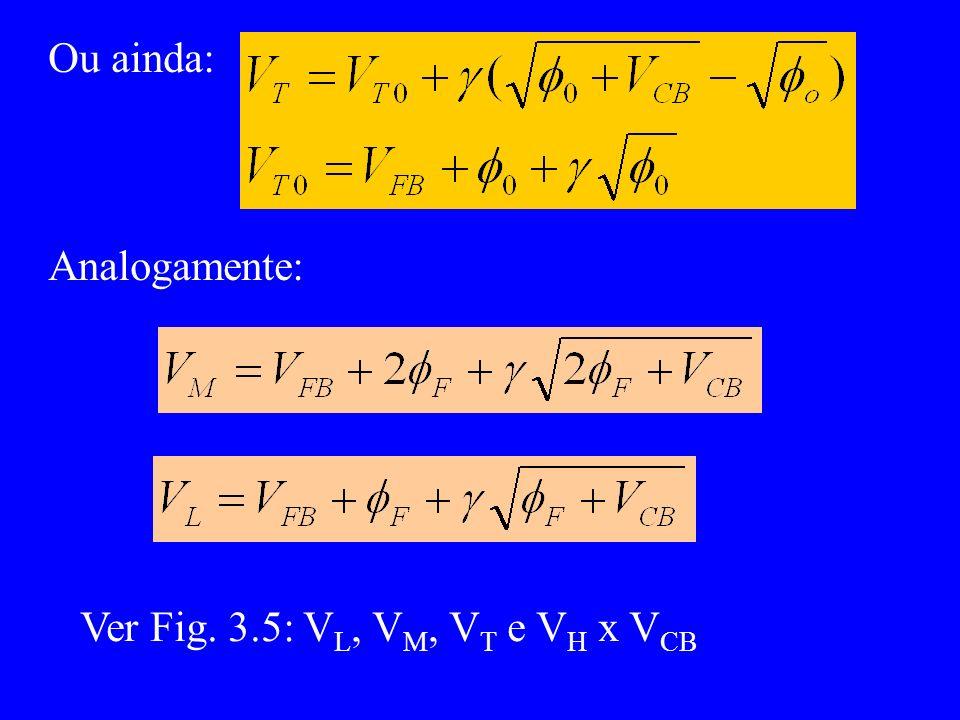 Ou ainda: Analogamente: Ver Fig. 3.5: V L, V M, V T e V H x V CB