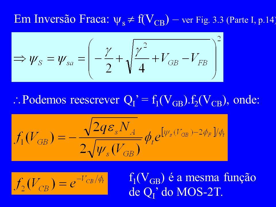 Em Inversão Fraca: s f(V CB ) – ver Fig.