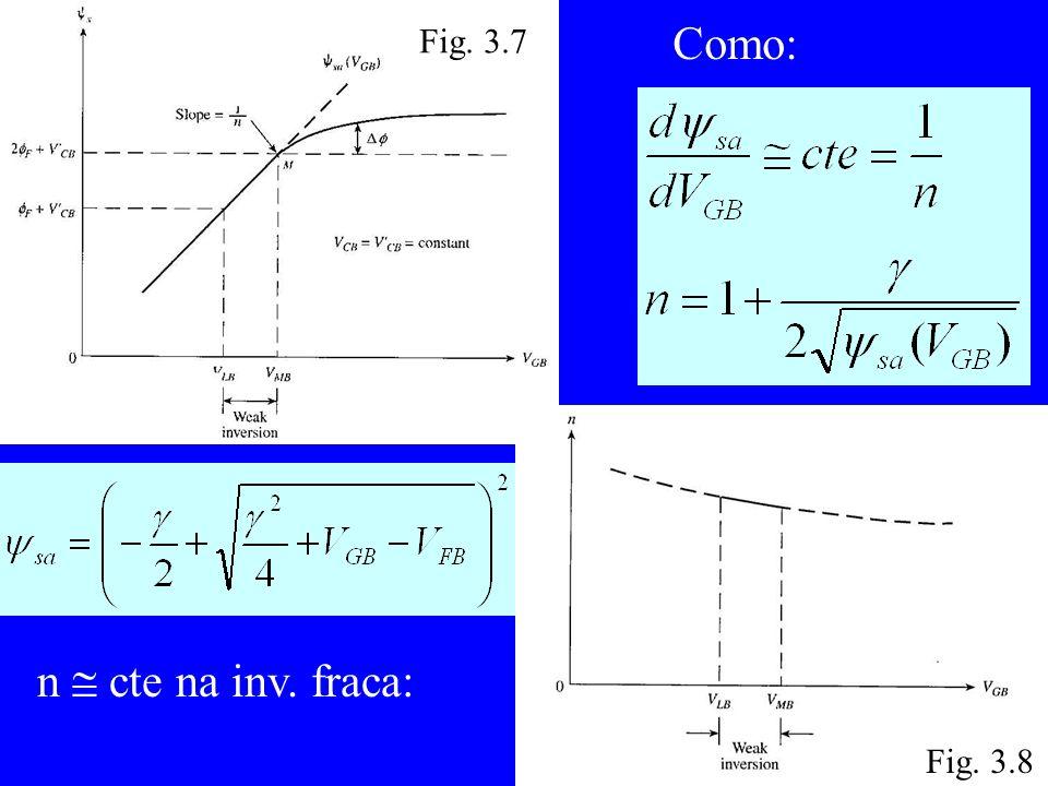 Como: n cte na inv. fraca: Fig. 3.7 Fig. 3.8