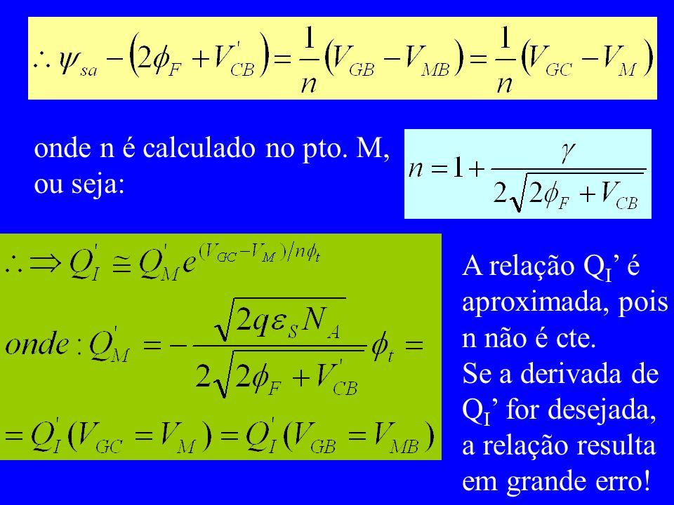 onde n é calculado no pto. M, ou seja: A relação Q I é aproximada, pois n não é cte.