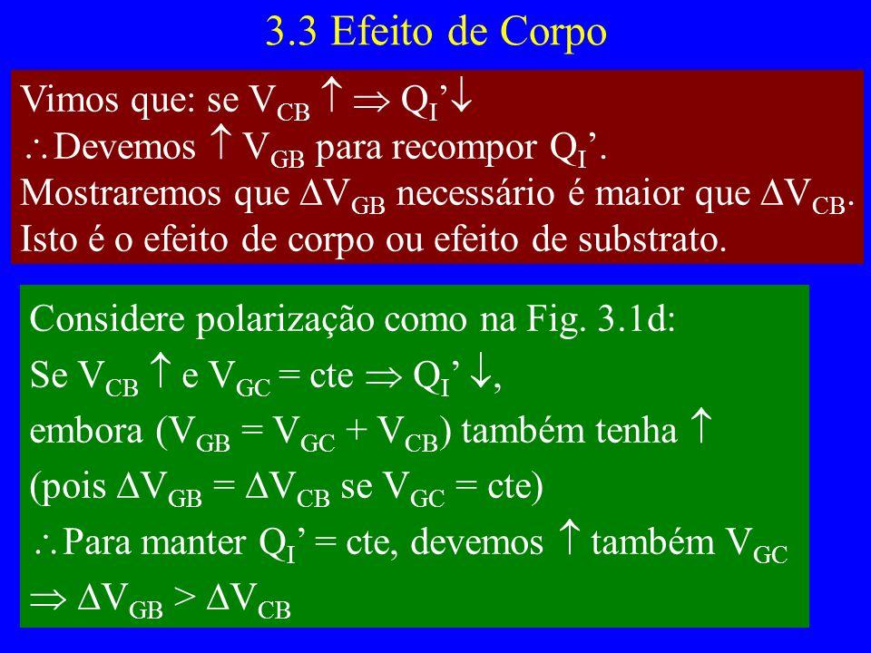 3.3 Efeito de Corpo Vimos que: se V CB Q I Devemos V GB para recompor Q I.