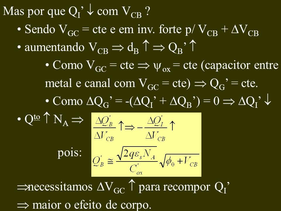 Mas por que Q I com V CB . Sendo V GC = cte e em inv.