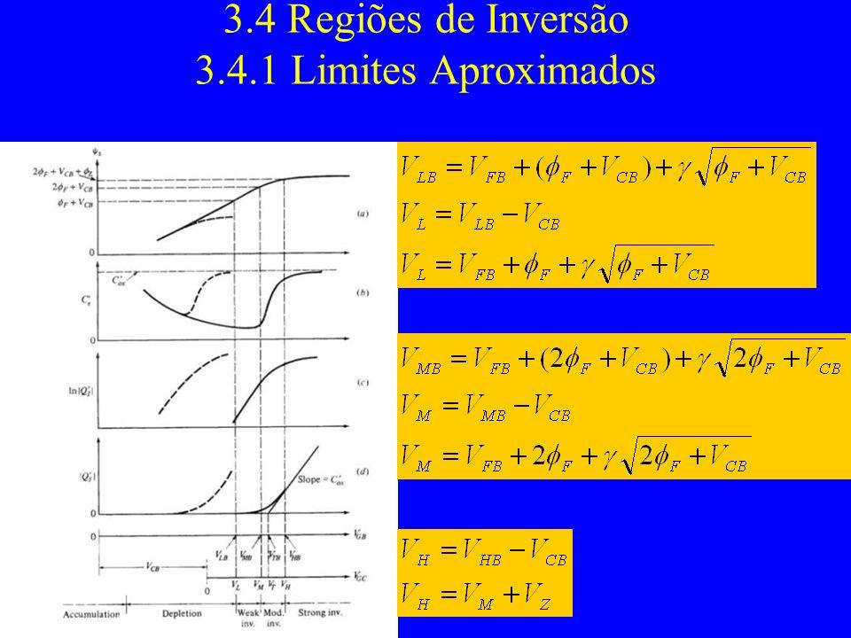 3.4 Regiões de Inversão 3.4.1 Limites Aproximados