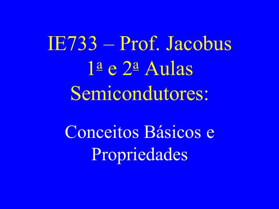 IE733 – Prof. Jacobus 1 a e 2 a Aulas Semicondutores: Conceitos Básicos e Propriedades