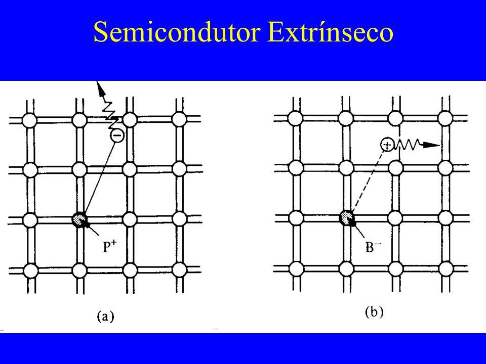 Semicondutor Extrínseco