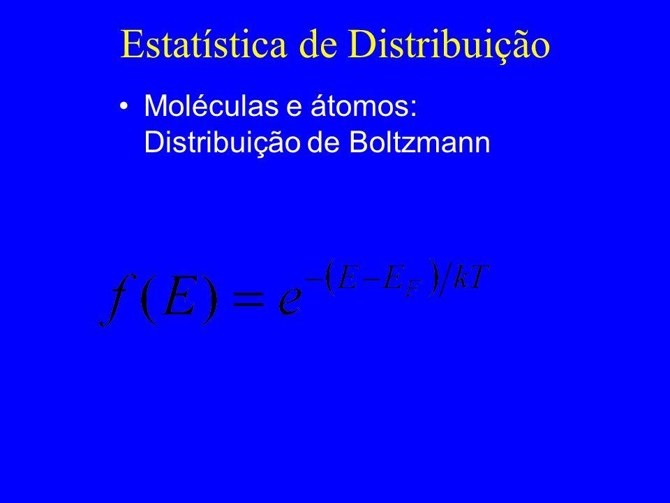 Estatística de Distribuição Moléculas e átomos: Distribuição de Boltzmann