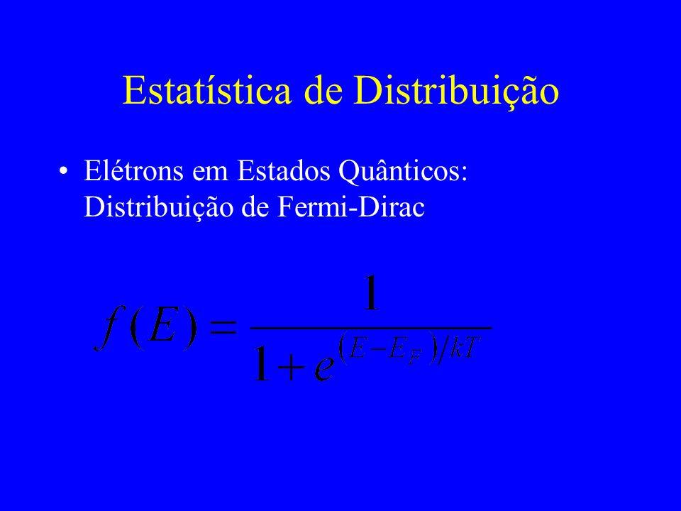 Estatística de Distribuição Elétrons em Estados Quânticos: Distribuição de Fermi-Dirac