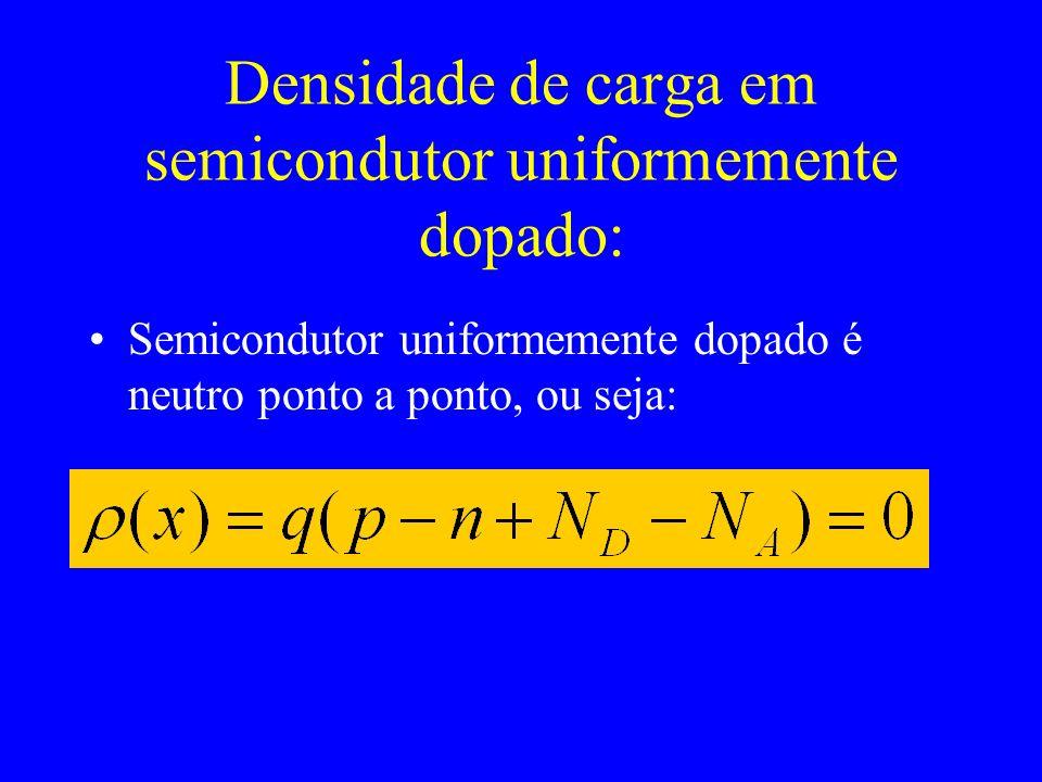 Densidade de carga em semicondutor uniformemente dopado: Semicondutor uniformemente dopado é neutro ponto a ponto, ou seja: