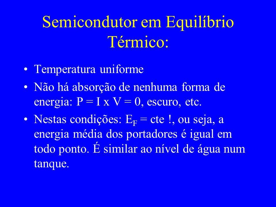 Semicondutor em Equilíbrio Térmico: Temperatura uniforme Não há absorção de nenhuma forma de energia: P = I x V = 0, escuro, etc. Nestas condições: E