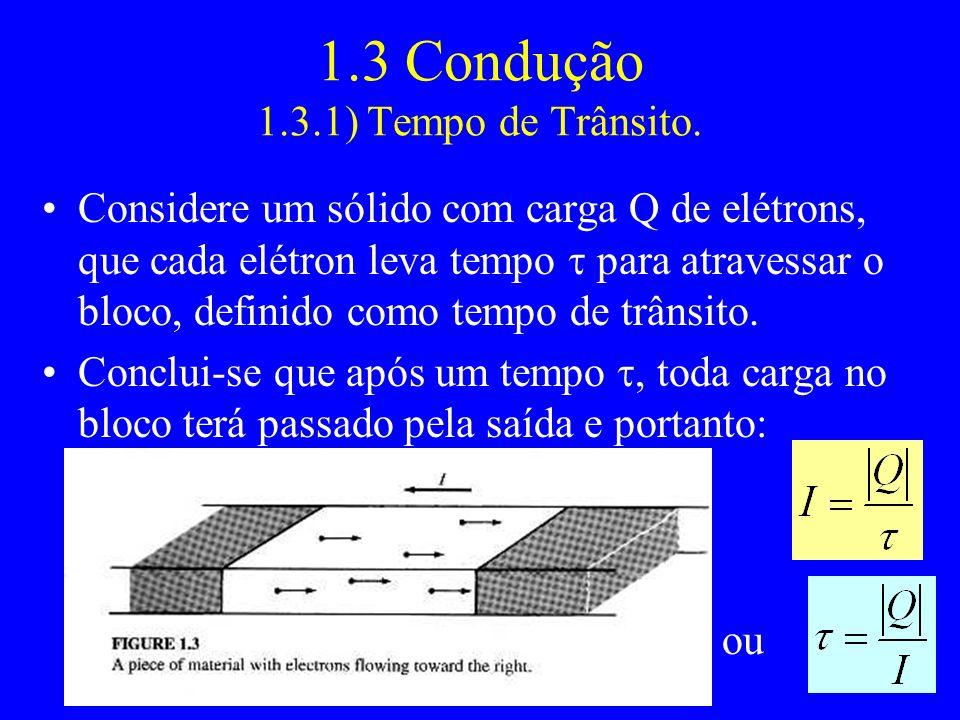 1.3 Condução 1.3.1) Tempo de Trânsito. Considere um sólido com carga Q de elétrons, que cada elétron leva tempo para atravessar o bloco, definido como