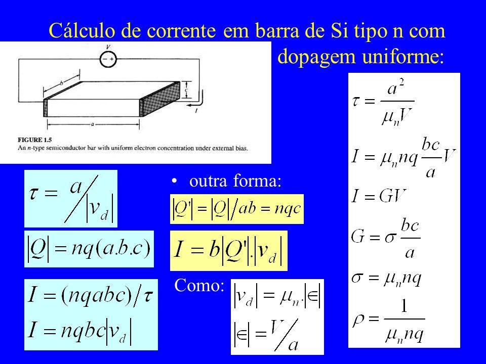 Cálculo de corrente em barra de Si tipo n com dopagem uniforme: outra forma: Como:
