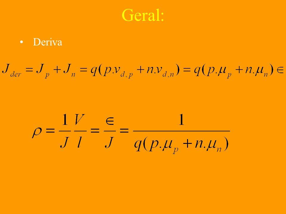 Geral: Deriva
