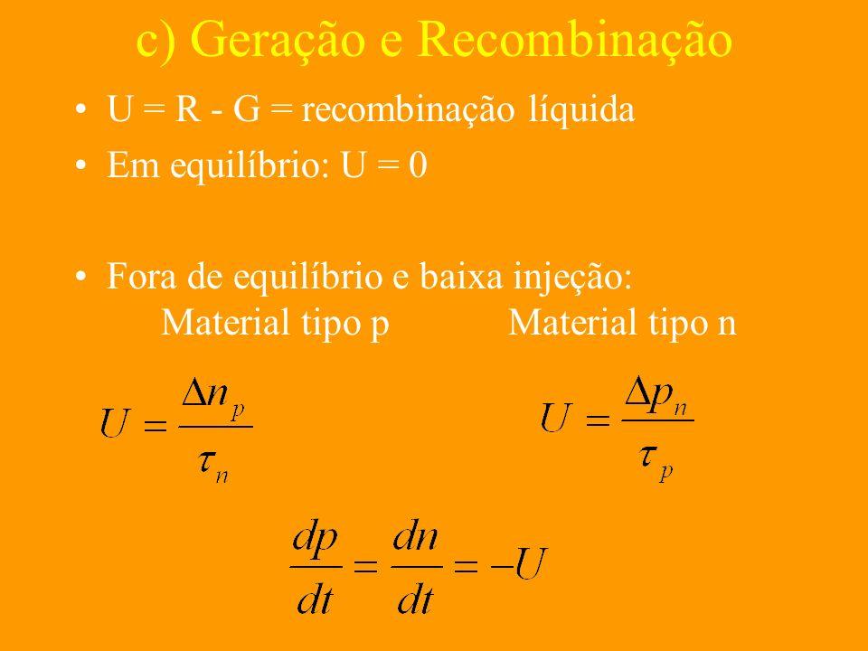 c) Geração e Recombinação U = R - G = recombinação líquida Em equilíbrio: U = 0 Fora de equilíbrio e baixa injeção: Material tipo pMaterial tipo n