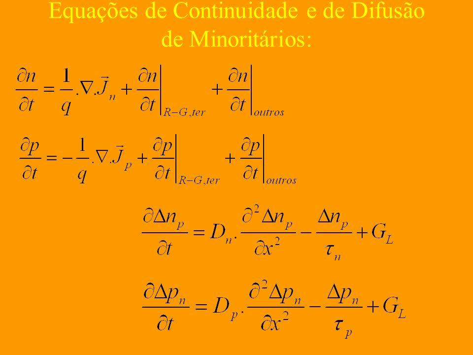 Equações de Continuidade e de Difusão de Minoritários: