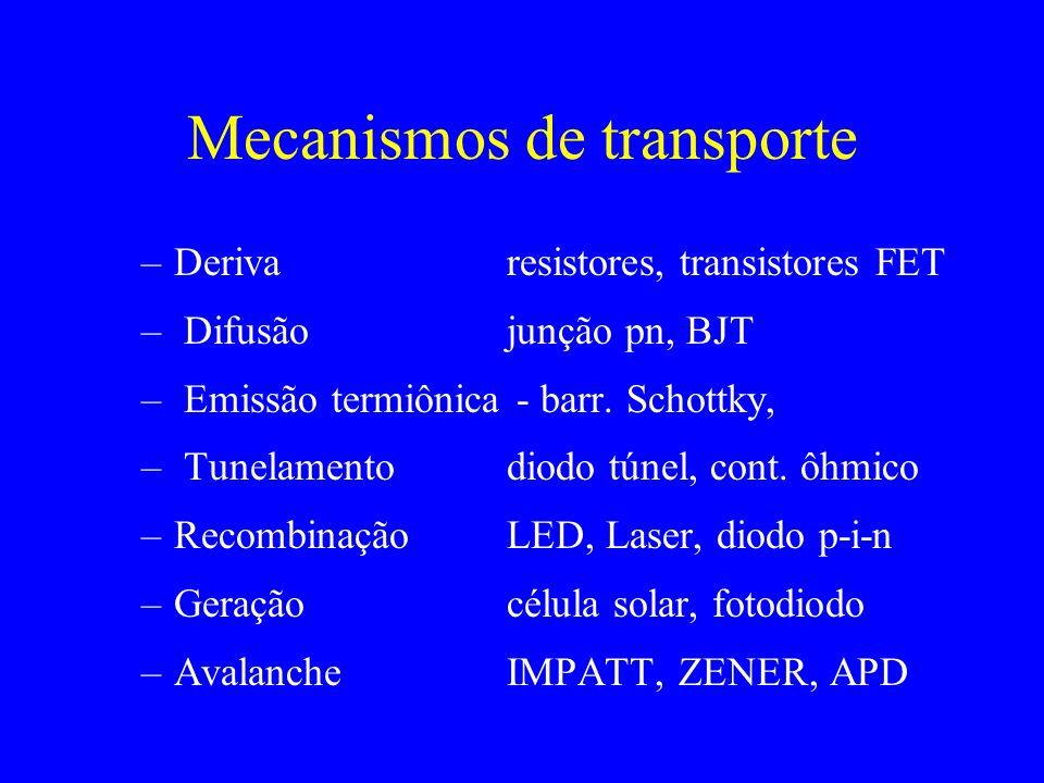 Mecanismos de transporte –Derivaresistores, transistores FET – Difusãojunção pn, BJT – Emissão termiônica - barr. Schottky, – Tunelamento diodo túnel,
