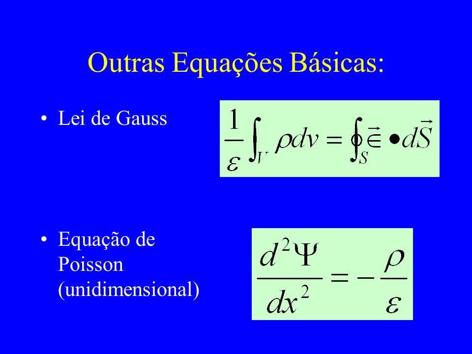 Outras Equações Básicas: Lei de Gauss Equação de Poisson (unidimensional)