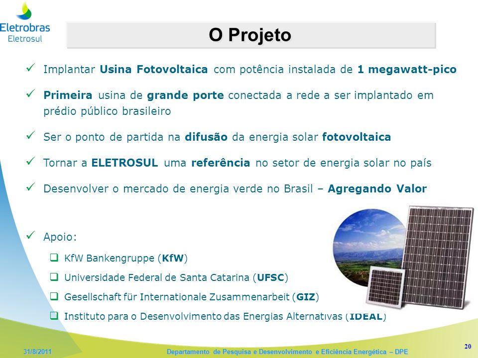 20 31/8/2011 Departamento de Pesquisa e Desenvolvimento e Eficiência Energética – DPE O Projeto Implantar Usina Fotovoltaica com potência instalada de 1 megawatt-pico Primeira usina de grande porte conectada a rede a ser implantado em prédio público brasileiro Ser o ponto de partida na difusão da energia solar fotovoltaica Tornar a ELETROSUL uma referência no setor de energia solar no país Desenvolver o mercado de energia verde no Brasil – Agregando Valor Apoio: KfW Bankengruppe (KfW) Universidade Federal de Santa Catarina (UFSC) Gesellschaft für Internationale Zusammenarbeit (GIZ) Instituto para o Desenvolvimento das Energias Alternativas (IDEAL)