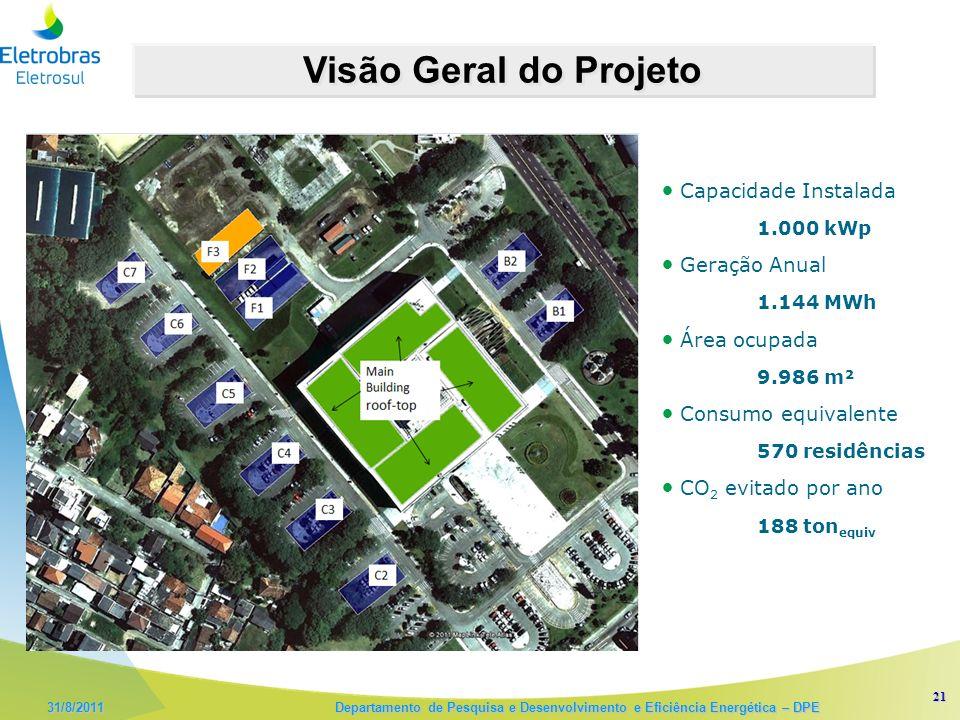 21 31/8/2011 Departamento de Pesquisa e Desenvolvimento e Eficiência Energética – DPE Visão Geral do Projeto Capacidade Instalada 1.000 kWp Geração An