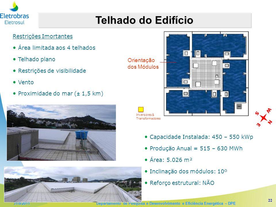 22 31/8/2011 Departamento de Pesquisa e Desenvolvimento e Eficiência Energética – DPE Telhado do Edifício Restrições Imortantes Área limitada aos 4 telhados Telhado plano Restrições de visibilidade Vento Proximidade do mar (± 1,5 km) Capacidade Instalada: 450 – 550 kWp Produção Anual = 515 – 630 MWh Área: 5.026 m² Inclinação dos módulos: 10º Reforço estrutural: NÃO Orientação dos Módulos N W E S Inversores & Transformadores