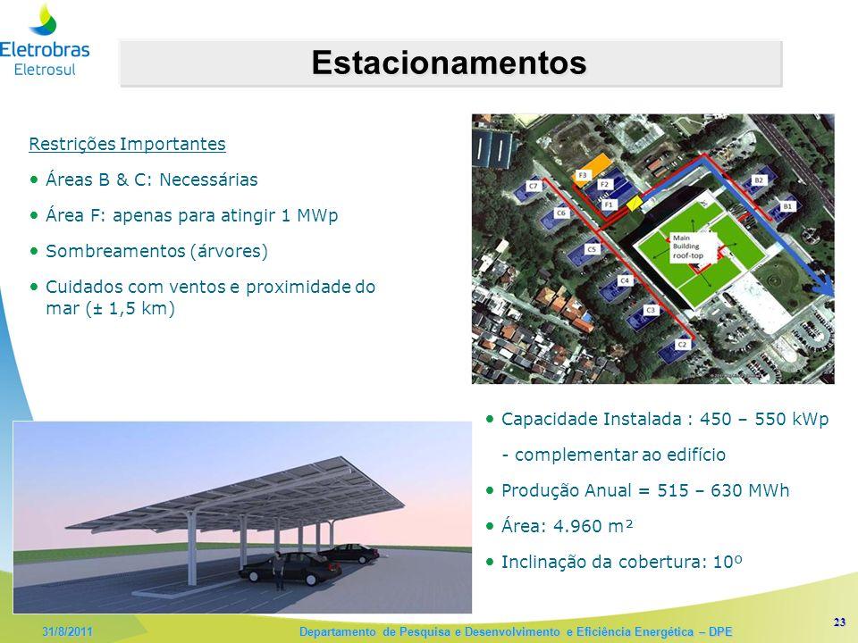 23 31/8/2011 Departamento de Pesquisa e Desenvolvimento e Eficiência Energética – DPE Estacionamentos Restrições Importantes Áreas B & C: Necessárias Área F: apenas para atingir 1 MWp Sombreamentos (árvores) Cuidados com ventos e proximidade do mar (± 1,5 km) Capacidade Instalada : 450 – 550 kWp - complementar ao edifício Produção Anual = 515 – 630 MWh Área: 4.960 m² Inclinação da cobertura: 10º