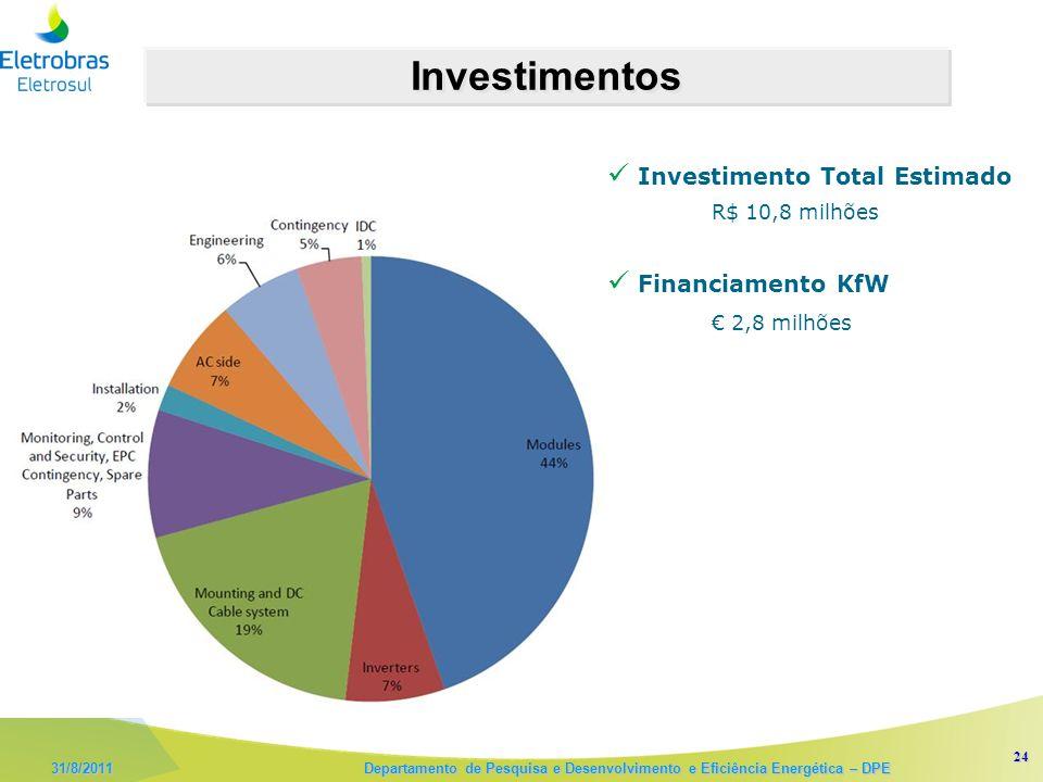 24 31/8/2011 Departamento de Pesquisa e Desenvolvimento e Eficiência Energética – DPE Investimentos Investimento Total Estimado R$ 10,8 milhões Financiamento KfW 2,8 milhões