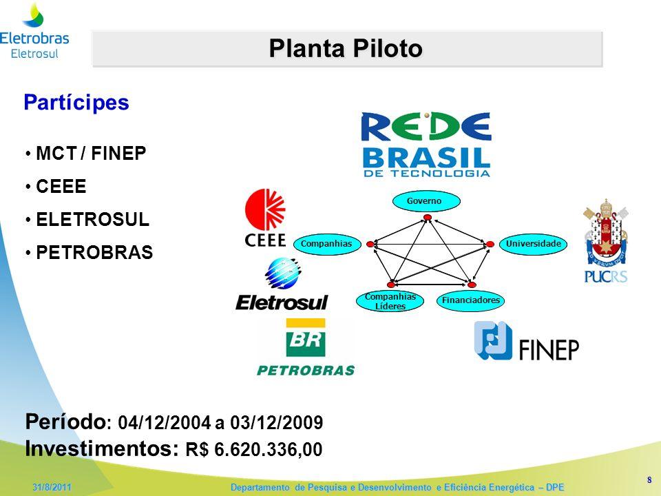 8 31/8/2011 Departamento de Pesquisa e Desenvolvimento e Eficiência Energética – DPE Planta Piloto MCT / FINEP CEEE ELETROSUL PETROBRAS Partícipes Per
