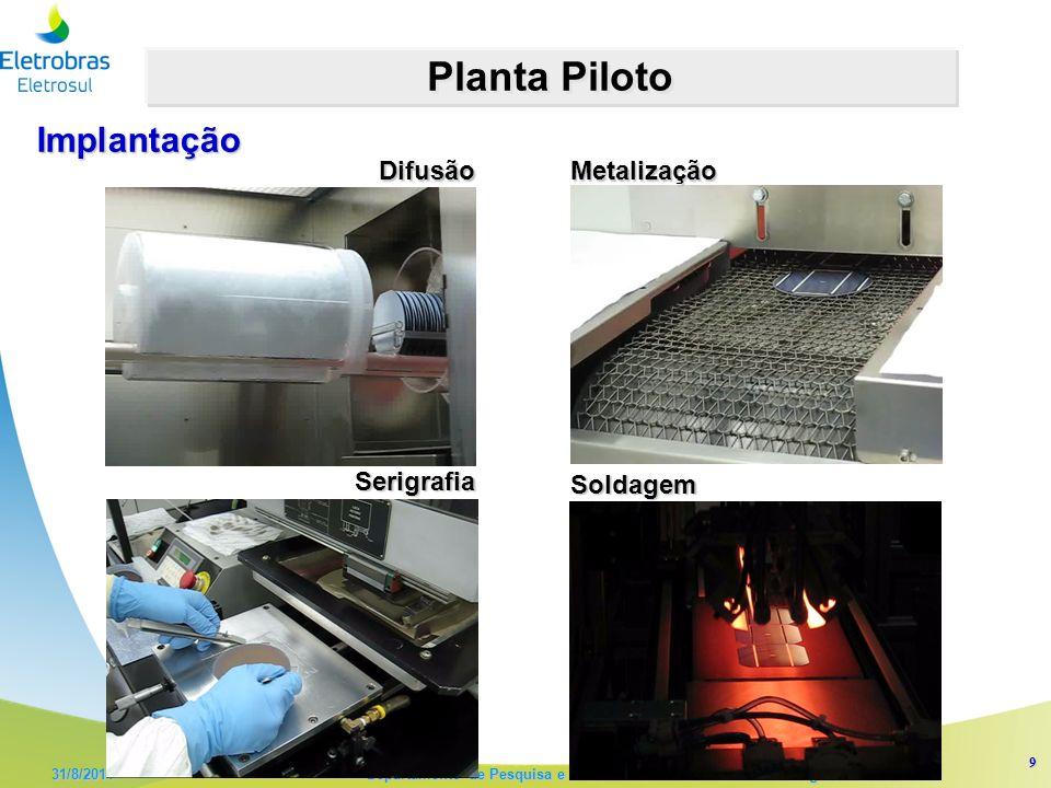 9 31/8/2011 Departamento de Pesquisa e Desenvolvimento e Eficiência Energética – DPE Planta Piloto Implantação DifusãoMetalização Serigrafia Soldagem
