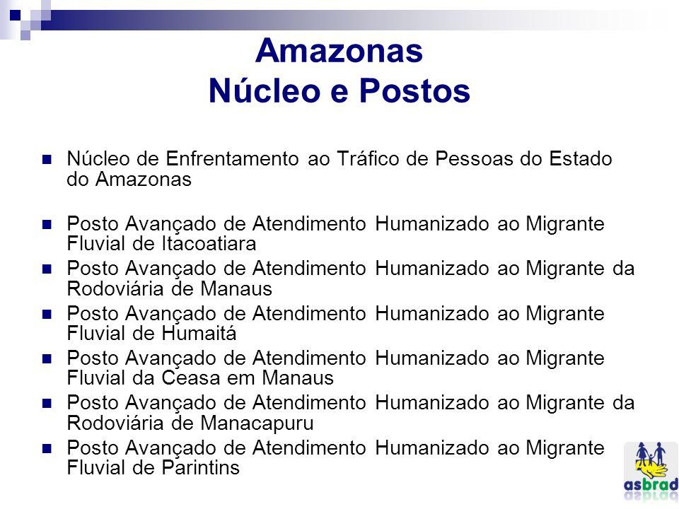 Amazonas Núcleo e Postos Núcleo de Enfrentamento ao Tráfico de Pessoas do Estado do Amazonas Posto Avançado de Atendimento Humanizado ao Migrante Fluv