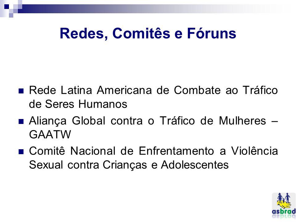 Redes, Comitês e Fóruns Rede Latina Americana de Combate ao Tráfico de Seres Humanos Aliança Global contra o Tráfico de Mulheres – GAATW Comitê Nacion