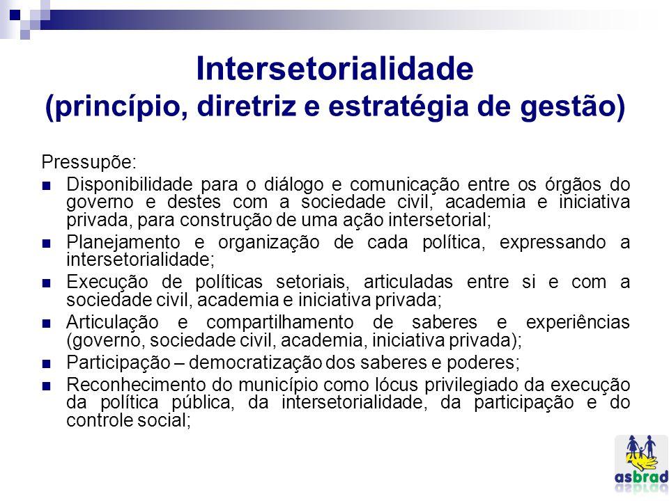 Intersetorialidade (princípio, diretriz e estratégia de gestão) Pressupõe: Disponibilidade para o diálogo e comunicação entre os órgãos do governo e d