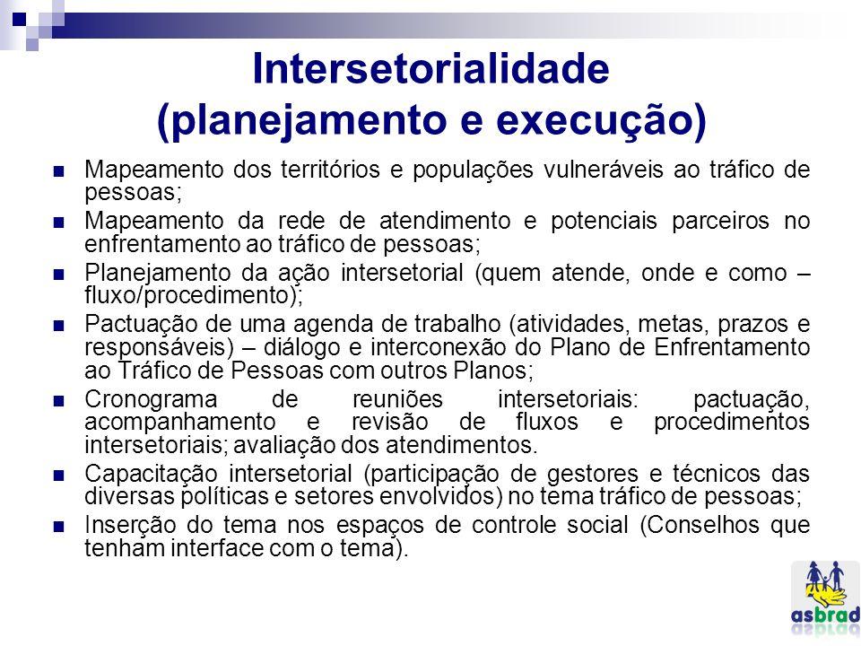 Intersetorialidade (planejamento e execução) Mapeamento dos territórios e populações vulneráveis ao tráfico de pessoas; Mapeamento da rede de atendime