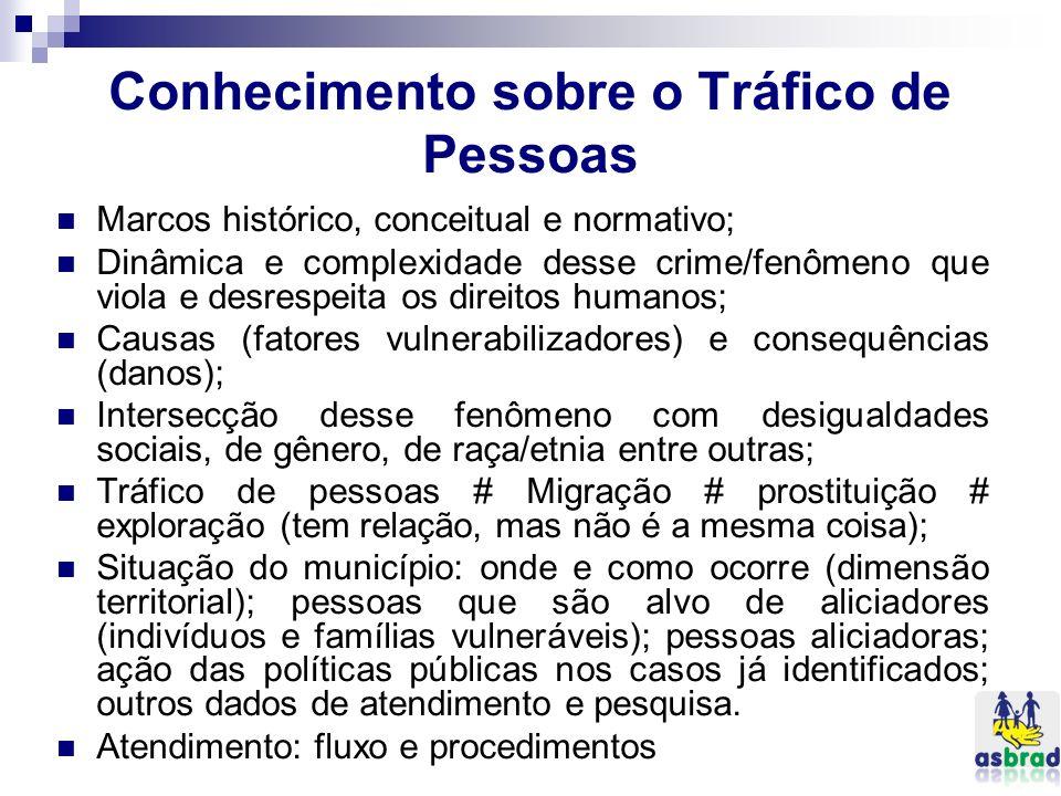Conhecimento sobre o Tráfico de Pessoas Marcos histórico, conceitual e normativo; Dinâmica e complexidade desse crime/fenômeno que viola e desrespeita