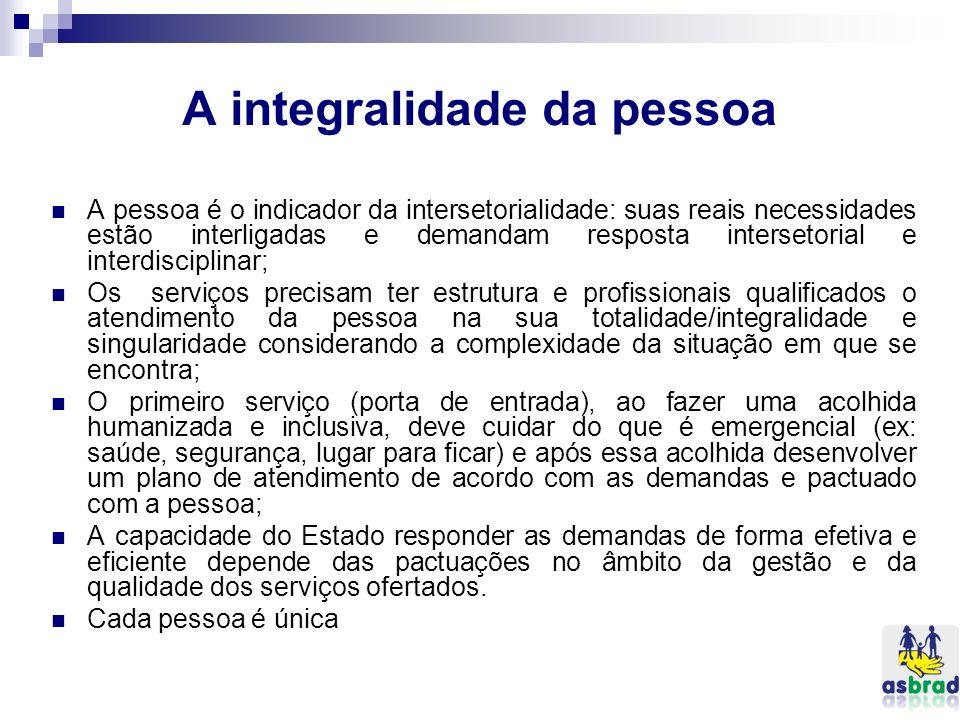 A integralidade da pessoa A pessoa é o indicador da intersetorialidade: suas reais necessidades estão interligadas e demandam resposta intersetorial e