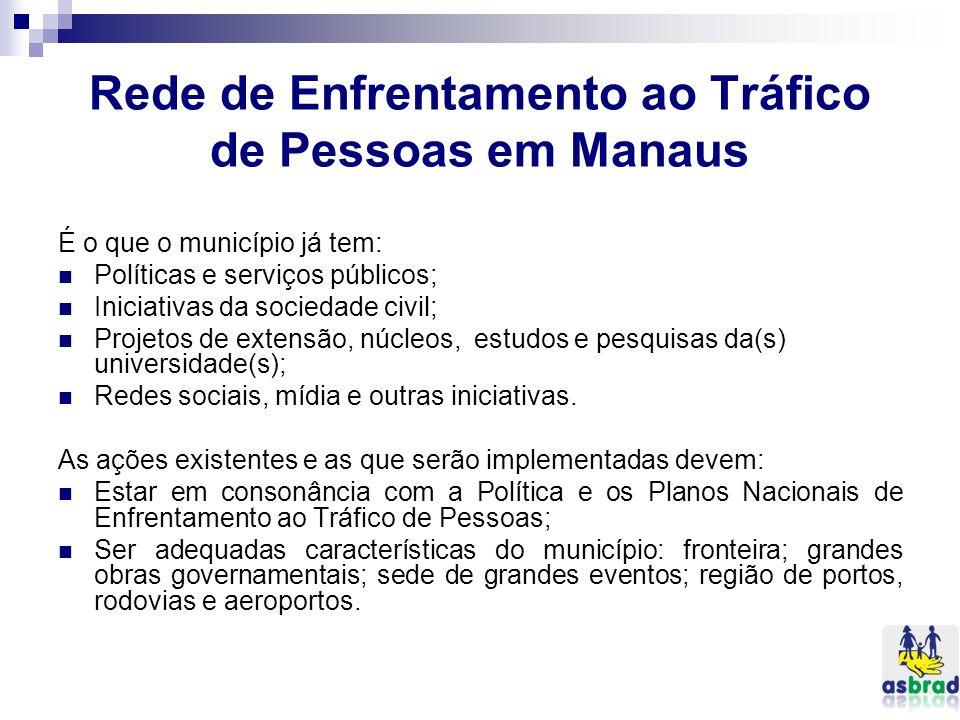 Rede de Enfrentamento ao Tráfico de Pessoas em Manaus É o que o município já tem: Políticas e serviços públicos; Iniciativas da sociedade civil; Proje