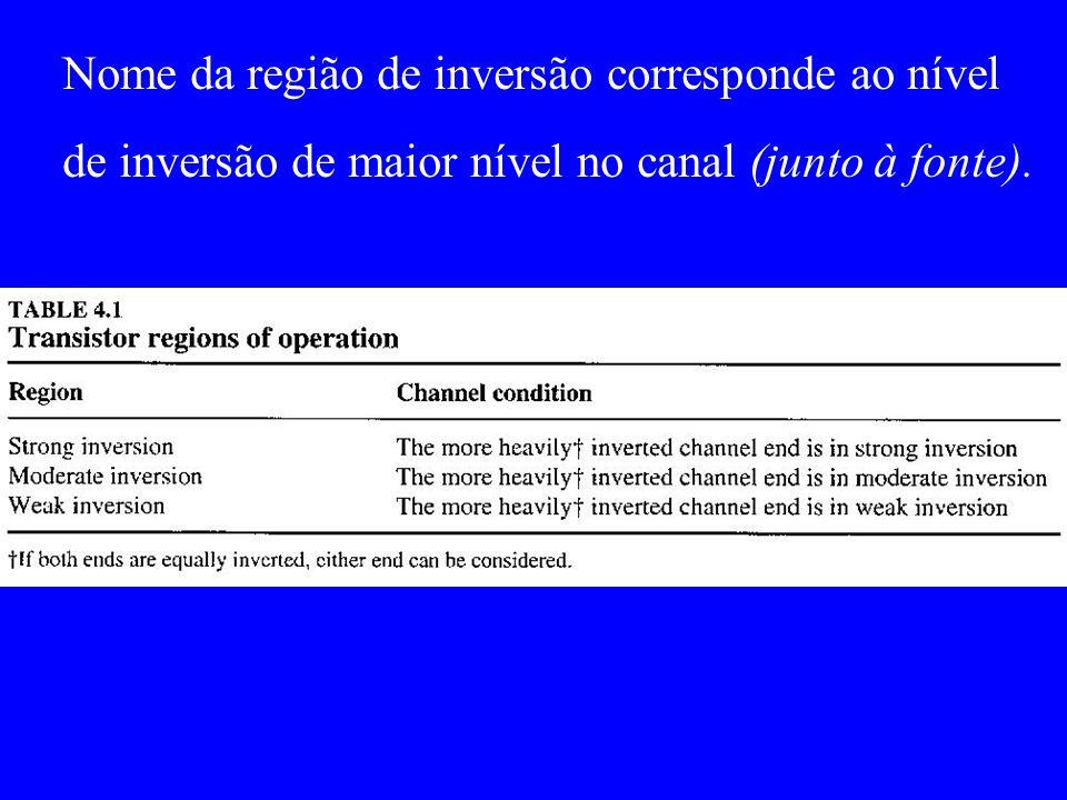 Nome da região de inversão corresponde ao nível de inversão de maior nível no canal (junto à fonte).