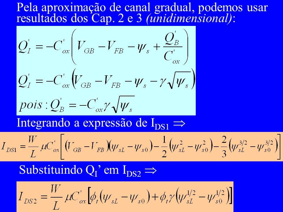 Pela aproximação de canal gradual, podemos usar resultados dos Cap.