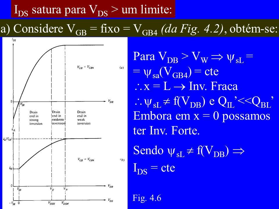 I DS satura para V DS > um limite: a) Considere V GB = fixo = V GB4 (da Fig.