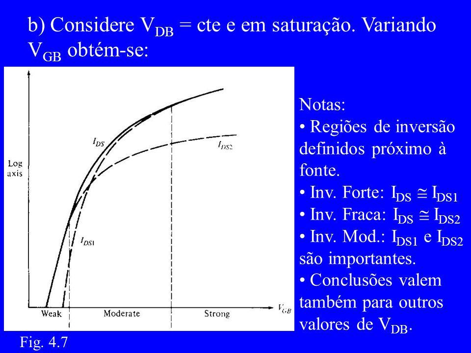 b) Considere V DB = cte e em saturação.Variando V GB obtém-se: Fig.
