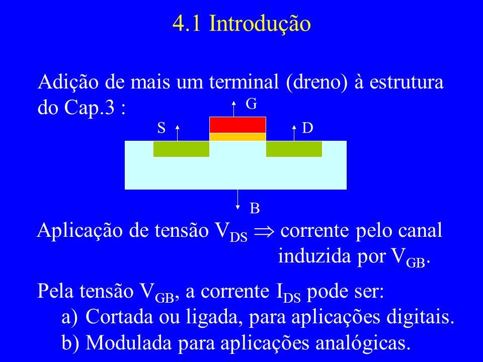 4.1 Introdução Adição de mais um terminal (dreno) à estrutura do Cap.3 : B S G D Aplicação de tensão V DS corrente pelo canal induzida por V GB.